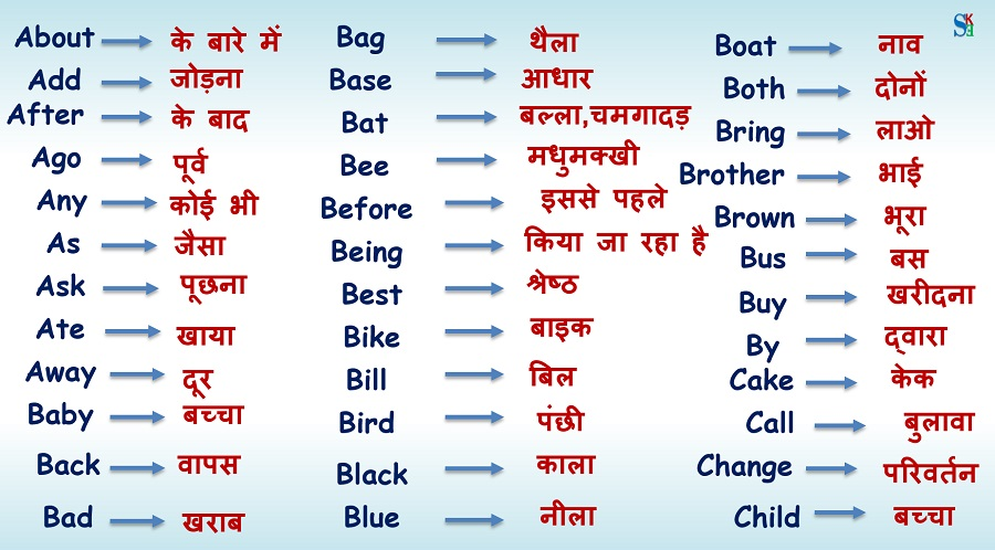 English vocabulary with Hindi meaning